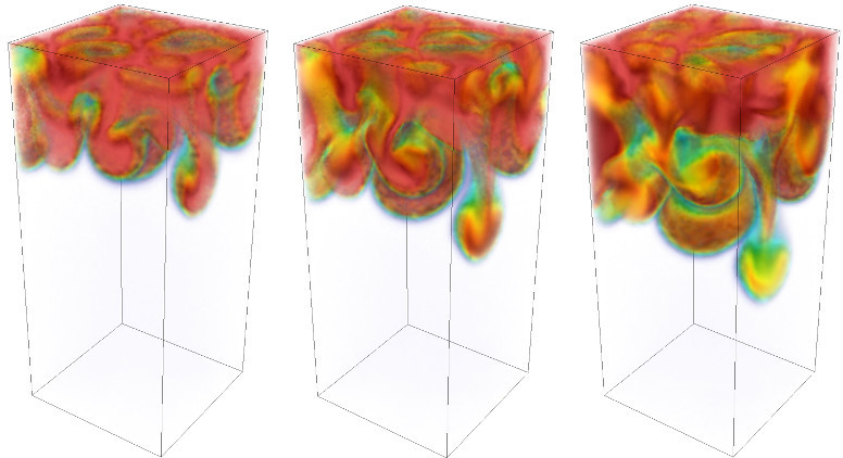 A three-dimensional multiphase flow simulation of volcanic ash settling in a water column. The simulation was performed using Fluidity.